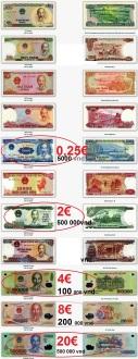 Monnaie et change au Vietnam